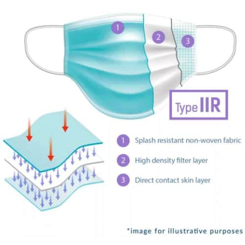 Type IIR - 3 Ply Visual (Square)